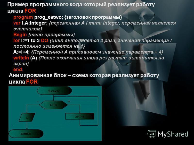 program prog_estwo; {заголовок программы} var I,A:integer; {переменная A,I типа Integer, переменная является счётчиком} Begin {тело программы} for I:=1 to 3 DO {цикл выполняется 3 раза, значения параметра I постоянно изменяется на 1} A:=I+4; {Перемен