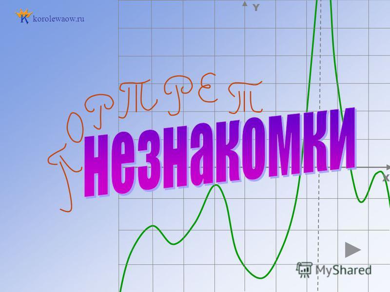 korolewaow.ru Х Y 0