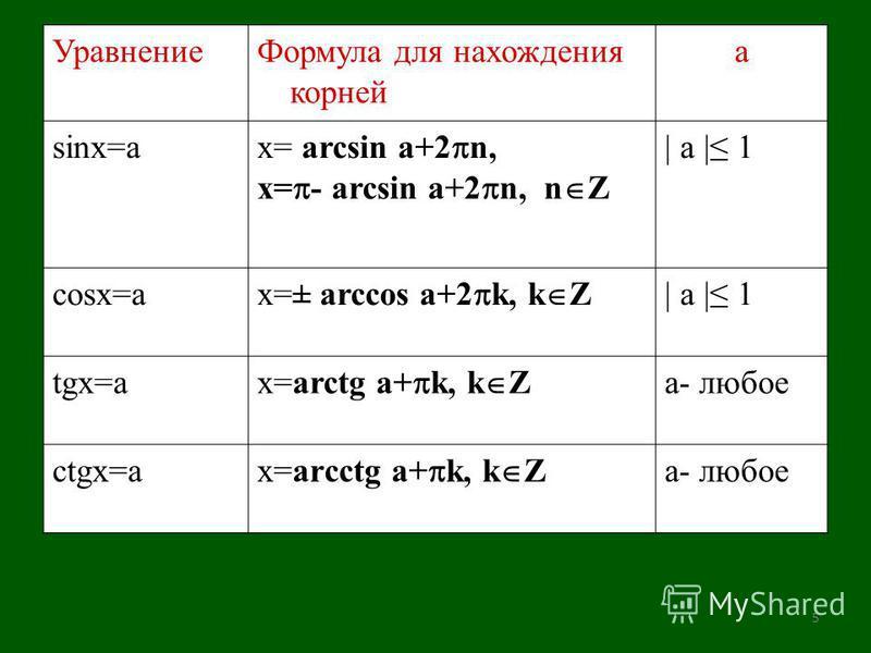 5 Уравнение Формула для нахождения корней а sinx=a x= arcsin a+2 n, х= - arcsin a+2 n, n Z | a | 1 cosx=a x=± arccos a+2 k, k Z | a | 1 tgx=a x=arctg a+ k, k Z а- любое ctgx=a х=arсctg a+ k, k Z а- любое