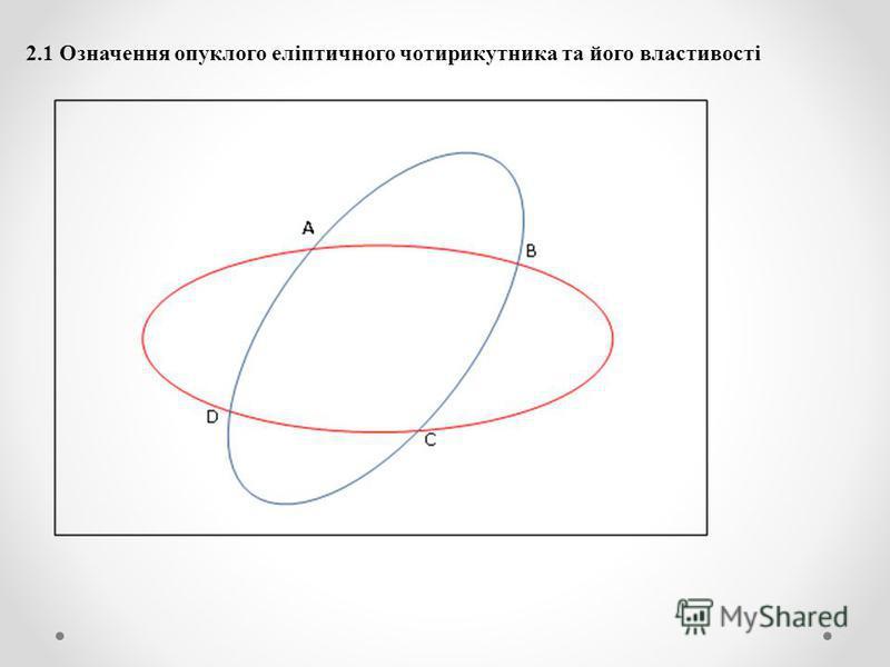 2.1 Означення опуклого еліптичного чотирикутника та його властивості