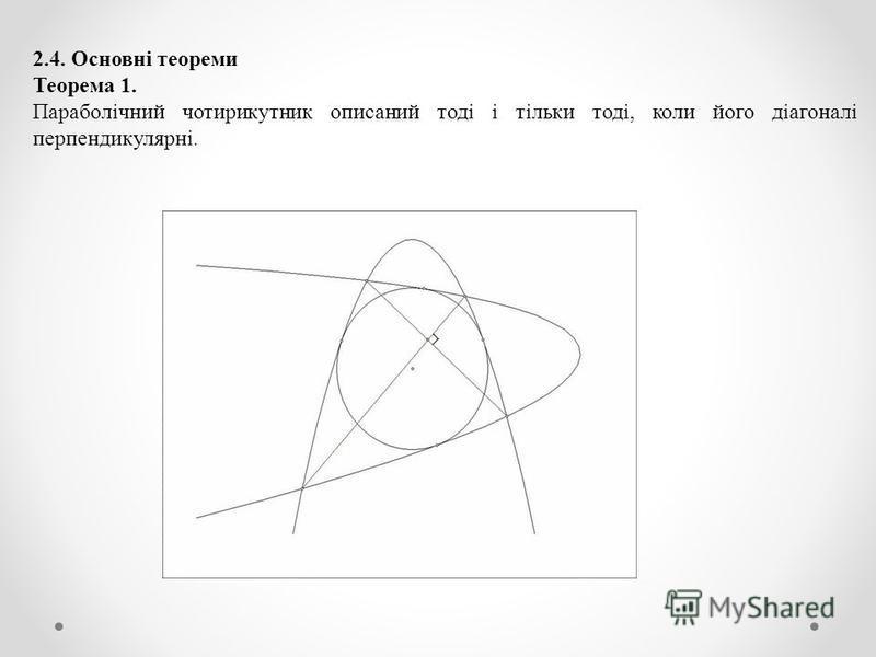 2.4. Основні теореми Теорема 1. Параболічний чотирикутник описаний тоді і тільки тоді, коли його діагоналі перпендикулярні.