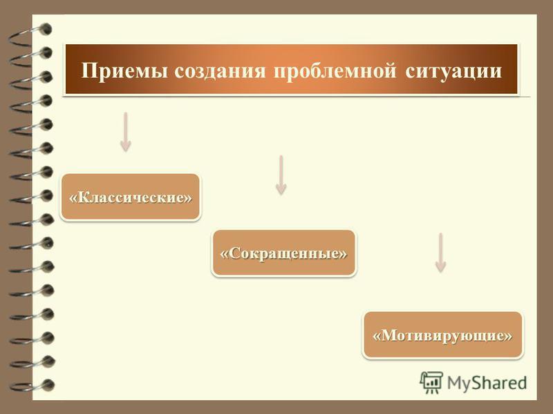 Приемы создания проблемной ситуации «Сокращенные»«Сокращенные» «Мотивирующие»«Мотивирующие» «Классические»«Классические»