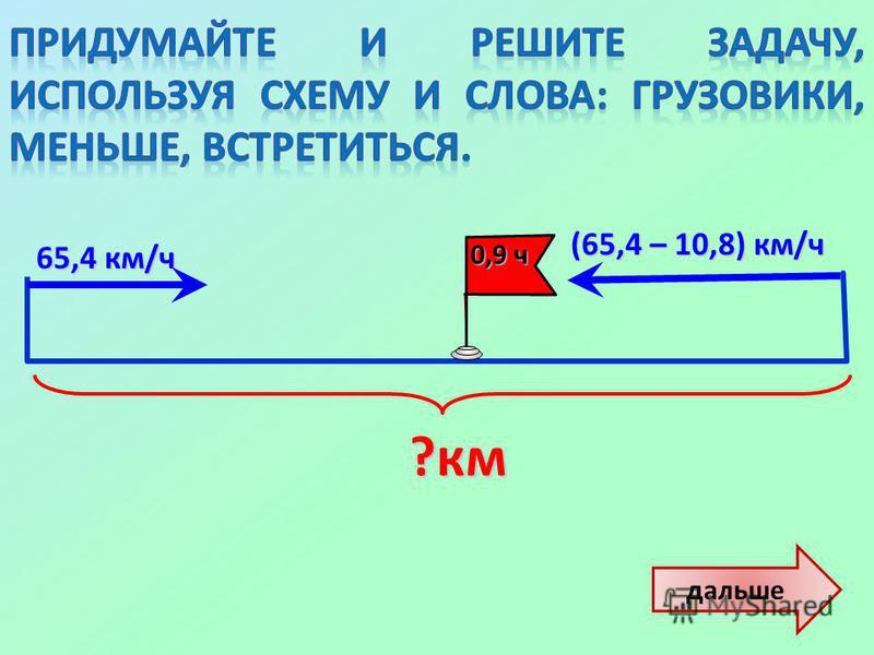 дальше 0,9 ч ?км ?км 65,4 км/ч (65,4 – 10,8) км/ч (65,4 – 10,8) км/ч