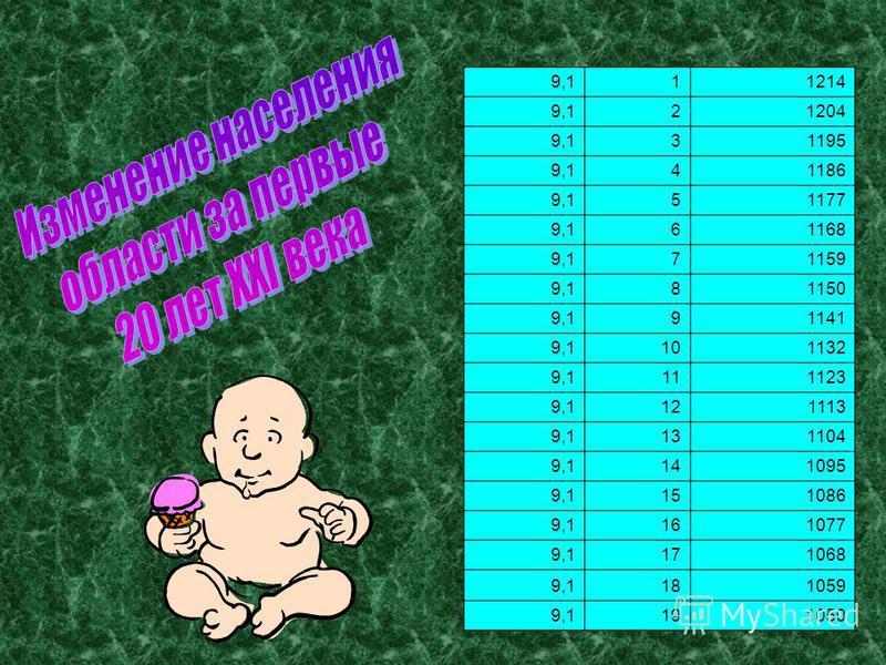 9,111214 9,121204 9,131195 9,141186 9,151177 9,161168 9,171159 9,181150 9,191141 9,1101132 9,1111123 9,1121113 9,1131104 9,1141095 9,1151086 9,1161077 9,1171068 9,1181059 9,1191050