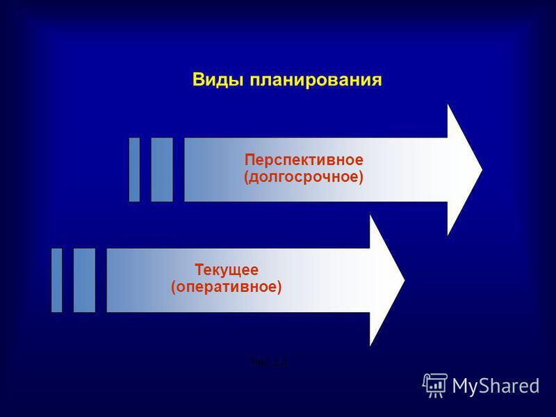 Линейно-графическое планирование Методы планирования Табличное планирование Сетевое планирование Рис. 2.5