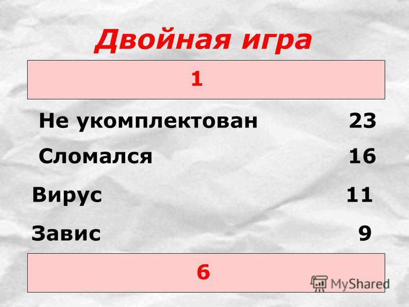 Двойная игра 1 Не укомплектован 23 6 Сломался 16 Вирус 11 Завис 9