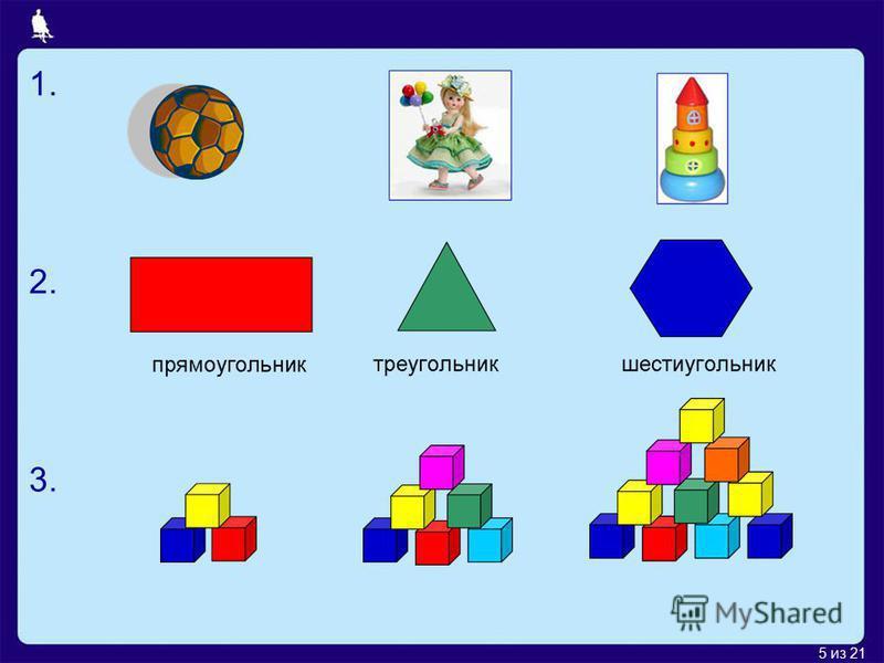 4 из 21 Классификация – это распределение объема некоторого понятия по избранному основанию на ряд частей. классификация естественная вспомогательная