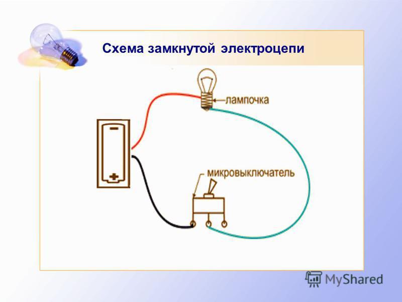 Схема замкнутой электроцепи