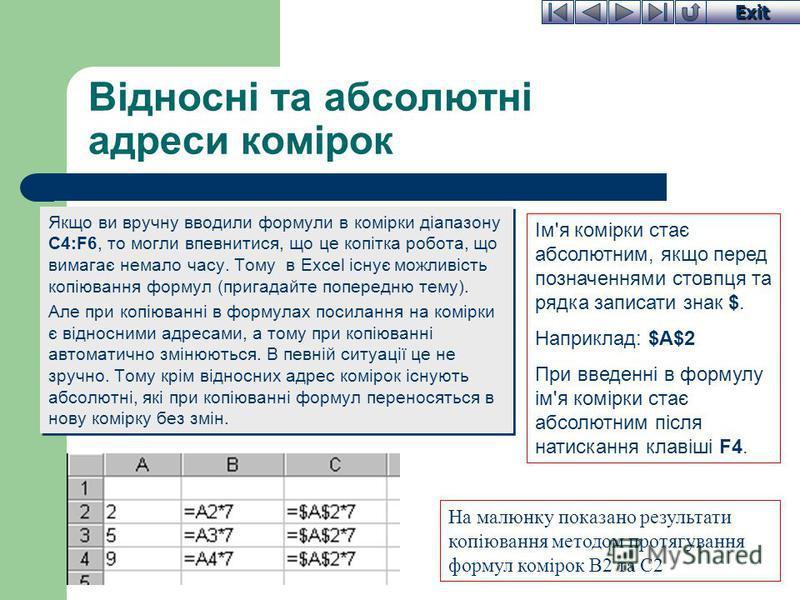 Exit Відносні та абсолютні адреси комірок Якщо ви вручну вводили формули в комірки діапазону C4:F6, то могли впевнитися, що це копітка робота, що вимагає немало часу. Тому в Excel існує можливість копіювання формул (пригадайте попередню тему). Але пр