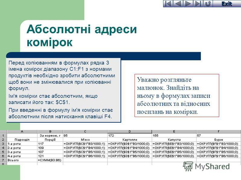 Exit Абсолютні адреси комірок Перед копіюванням в формулах рядка 3 імена комірок діапазону C1:F1 з нормами продуктів необхідно зробити абсолютними щоб вони не змінювалися при копіюванні формул. Ім'я комірки стає абсолютним, якщо записати його так: $С