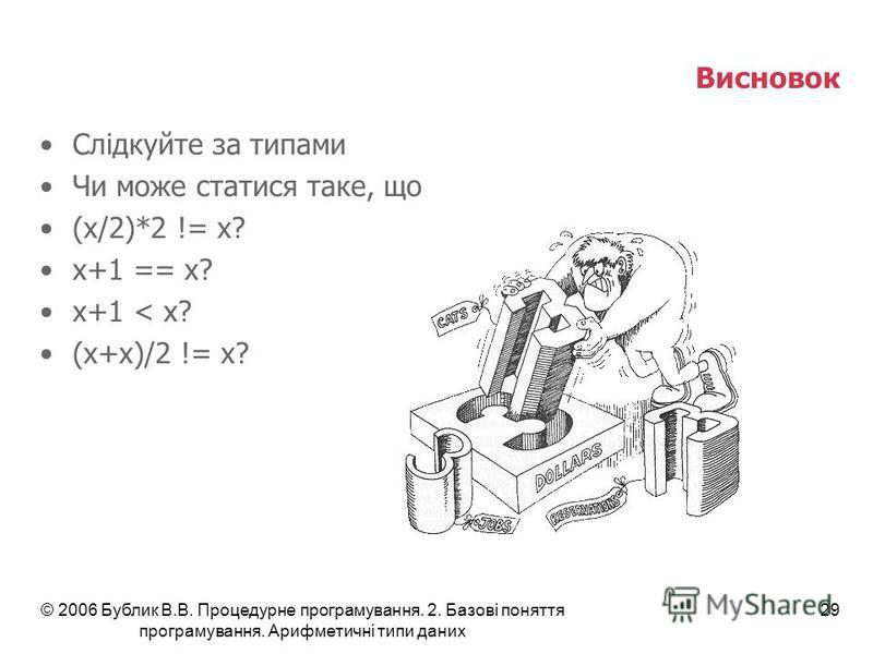 Висновок Слідкуйте за типами Чи може статися таке, що (x/2)*2 != x? x+1 == x? x+1 < x? (x+x)/2 != x? © 2006 Бублик В.В. Процедурне програмування. 2. Базові поняття програмування. Арифметичні типи даних 29