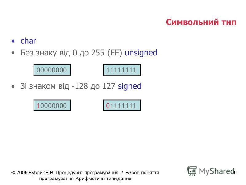 © 2006 Бублик В.В. Процедурне програмування. 2. Базові поняття програмування. Арифметичні типи даних 6 Символьний тип char Без знаку від 0 до 255 (FF) unsigned Зі знаком від -128 до 127 signed 00000000 11111111 1000000001111111