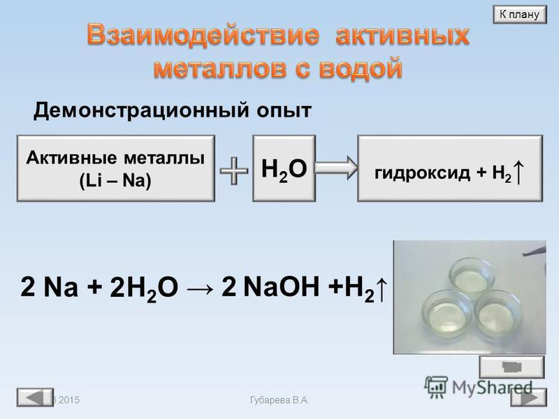 11.08.2015Губарева В.А. 13 Активные металлы (Li – Na) H2OH2O Li K Ba Sr Ca Na Mg Al Mn Zn Cr Fe Cd Co Ni Sn Pb (H 2 ) Cu Hg Ag Pt Au гидроксид + H 2 Металлы средней активности (Mg - Pb) Неактивные металлы (Bi – Au) H2OH2O H2OH2O оксид + H 2 Не реагир