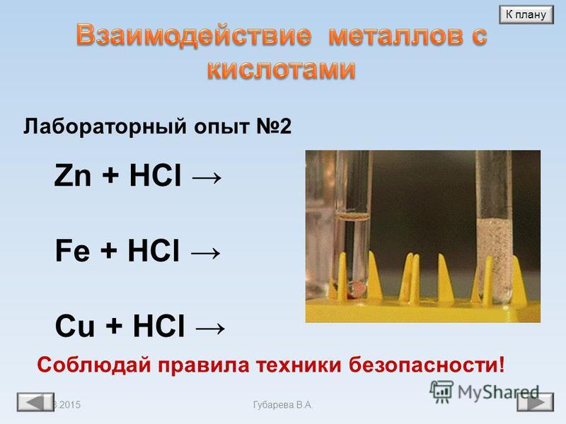 11.08.2015Губарева В.А. 15 Допишите уравнения возможных реакций: Al + H 2 O Zn + H 2 O Ag + H 2 O К плану