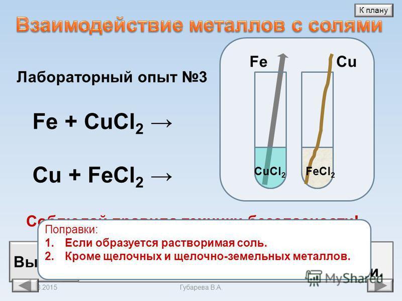 11.08.2015Губарева В.А. 17 Li K Ba Sr Ca Na Mg Al Mn Zn Cr Fe Cd Co Ni Sn Pb Металлы ( до Н 2 ) (H 2 ) Cu Hg Ag Pt Au Металлы ( после Н 2 ) Растворы кислот (кроме HNO 3 ) Соль + Н 2 Не реагируют Поправки: 1. Если образуется растворимая соль. 2. Кроме