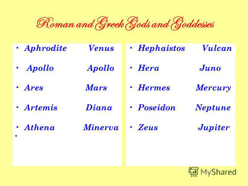Roman and Greek Gods and Goddesses Aphrodite Venus Apollo Apollo Ares Mars Artemis Diana Athena Minerva Hephaistos Vulcan Hera Juno Hermes Mercury Poseidon Neptune Zeus Jupiter