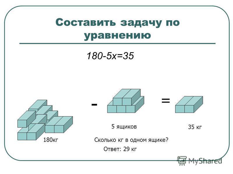 ВЫЧИСЛИТЕ 1+3+5+7+9+…+99=? (1+99)+(3+97)+…+= 100·25=2500 2500