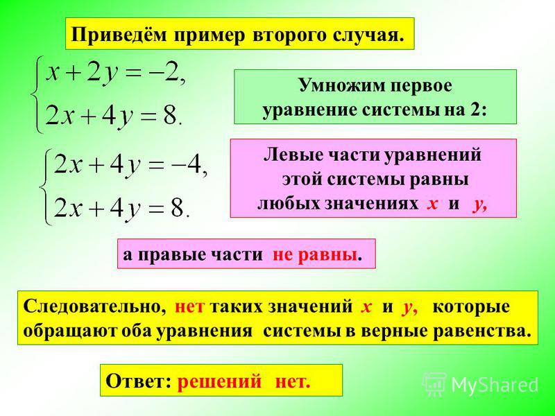 Приведём пример второго случая. Умножим первое уравнение системы на 2: Следовательно, нет таких значений x и y, которые обращают оба уравнения системы в верные равенства. Левые части уравнений этой системы равны любых значениях x и y, а правые части