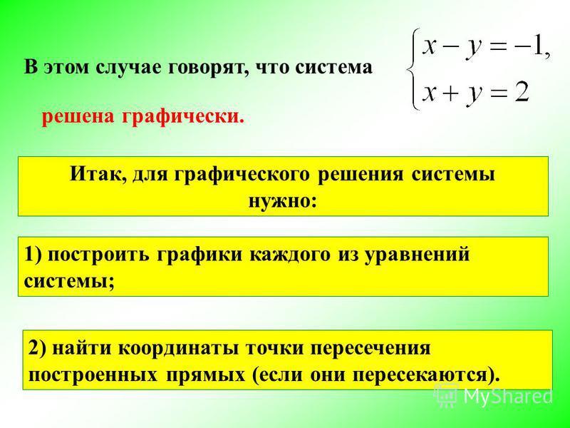 В этом случае говорят, что система решена графически. Итак, для графического решения системы нужно: 1) построить графики каждого из уравнений системы; 2) найти координаты точки пересечения построенных прямых (если они пересекаются).
