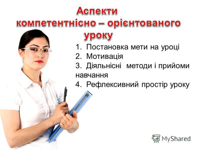 1. Постановка мети на уроці 2. Мотивація 3. Діяльнісні методи і прийоми навчання 4. Рефлексивний простір уроку