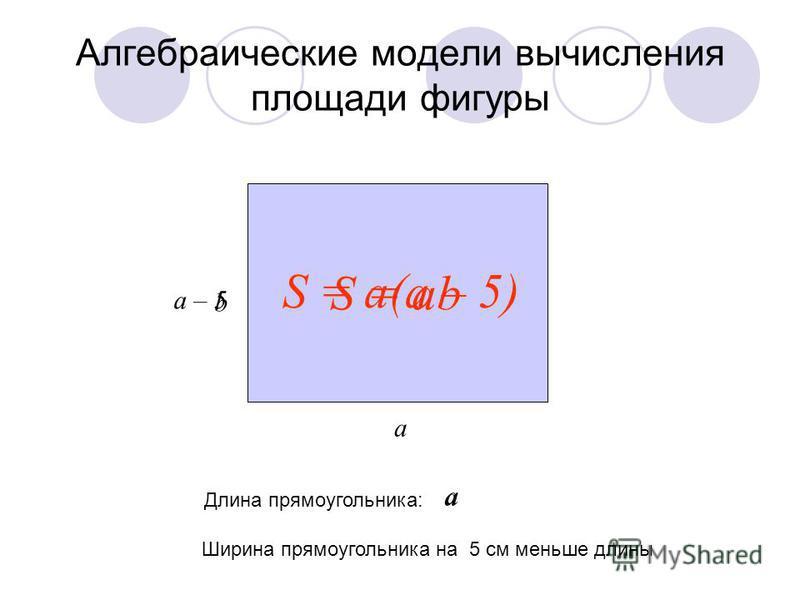 Алгебраические модели вычисления площади фигуры а b S = ab Ширина прямоугольника на 5 см меньше длины Длина прямоугольника: а а а – 5 S = a(а – 5)