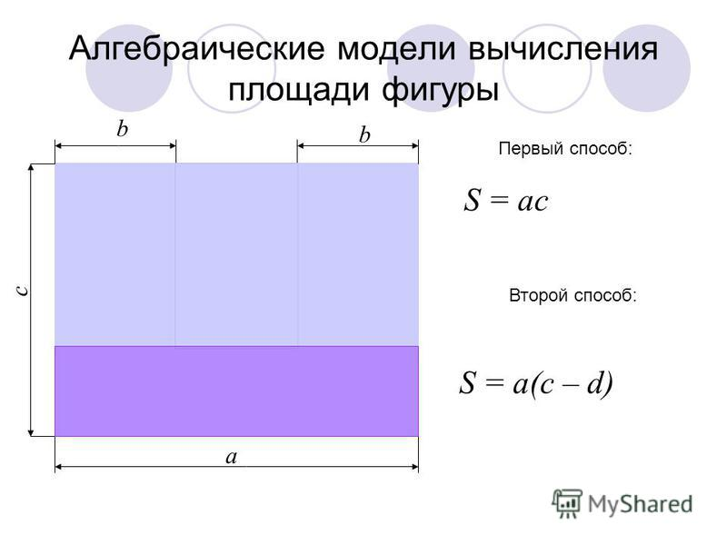 Алгебраические модели вычисления площади фигуры а с b b d Первый способ: S = ac – (a – 2b)d Второй способ: S = a(c – d)+2bd