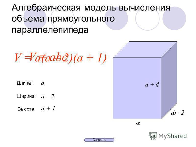 Алгебраическая модель вычисления объема прямоугольного параллелепипеда c b а V = abc Длина : а Ширина : Высота а – 2 а + 1 а а – 2 а + 1 V = a(а – 2)(а + 1) Закрыть