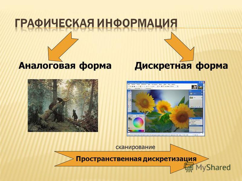 Аналоговая форма Дискретная форма Пространственная дискретизация сканирование