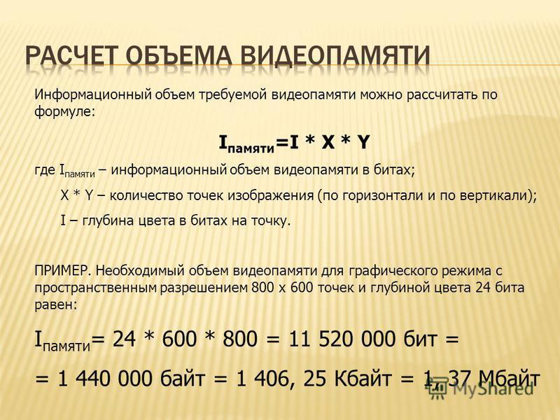 Информационный объем требуемой видеопамяти можно рассчитать по формуле: I памяти =I * X * Y где I памяти – информационный объем видеопамяти в битах; X * Y – количество точек изображения (по горизонтали и по вертикали); I – глубина цвета в битах на то