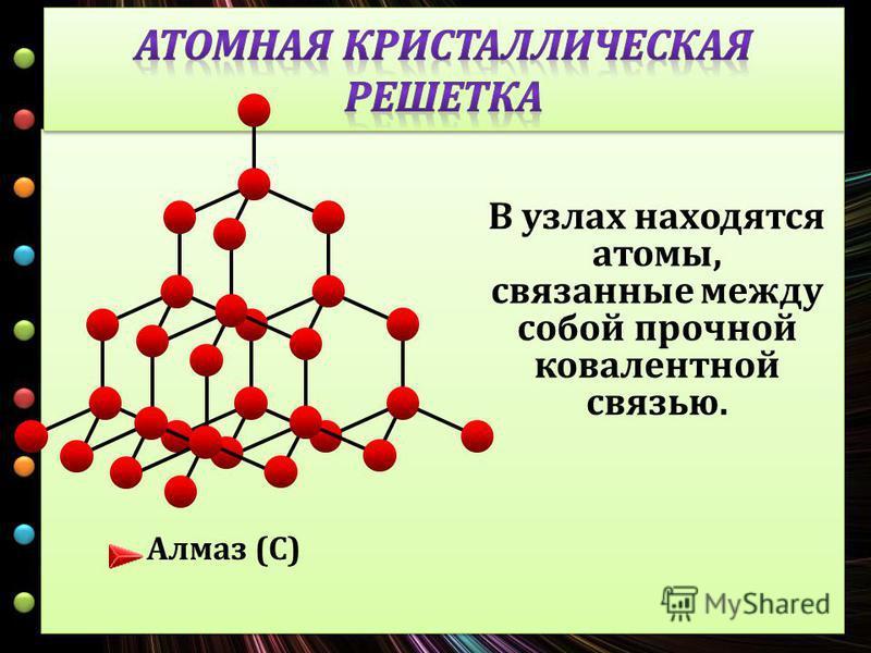 В у злах находятся атомы, связанные между собой п речной ковалентной связью. Алмаз ( С )