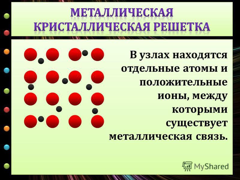 В у злах находятся отдельные а томы и положительные ионы, между которыми существует металлическая с вязь.