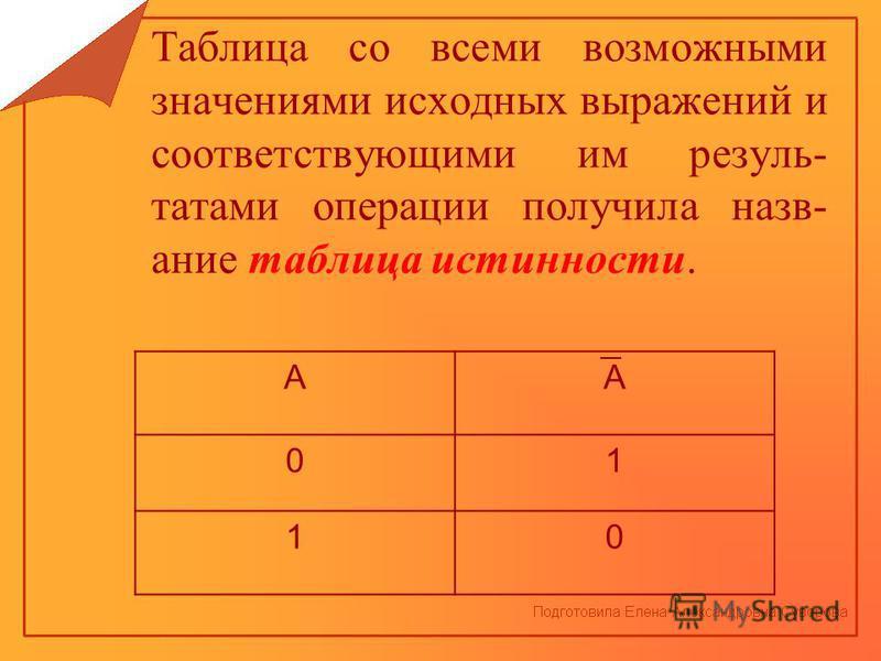 Таблица со всеми возможными значениями исходных выражений и соответствующими им результатами операции получила название таблица истинности. AA 01 10