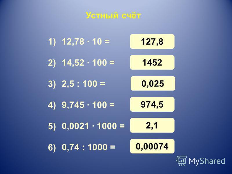 127,8 Устный счёт 12,78 · 10 = 14,52 · 100 = 2,5 : 100 = 9,745 · 100 = 0,0021 · 1000 = 0,74 : 1000 = 1) 3) 4) 5) 6) 2) 1452 0,025 974,5 2,1 0,00074