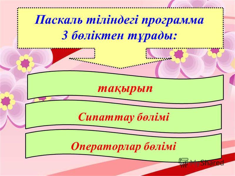Паскаль тіліндегі программа 3 бөліктен тұрады: тақырып Сипаттау бөлімі Операторлар бөлімі