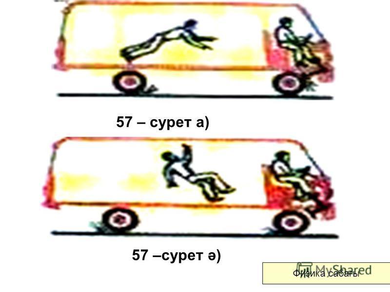 57 – сурет а) 57 –сурет ә) Физика сабағы