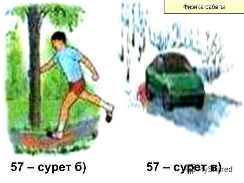 57 – сурет б)57 – сурет в) Физика сабағы