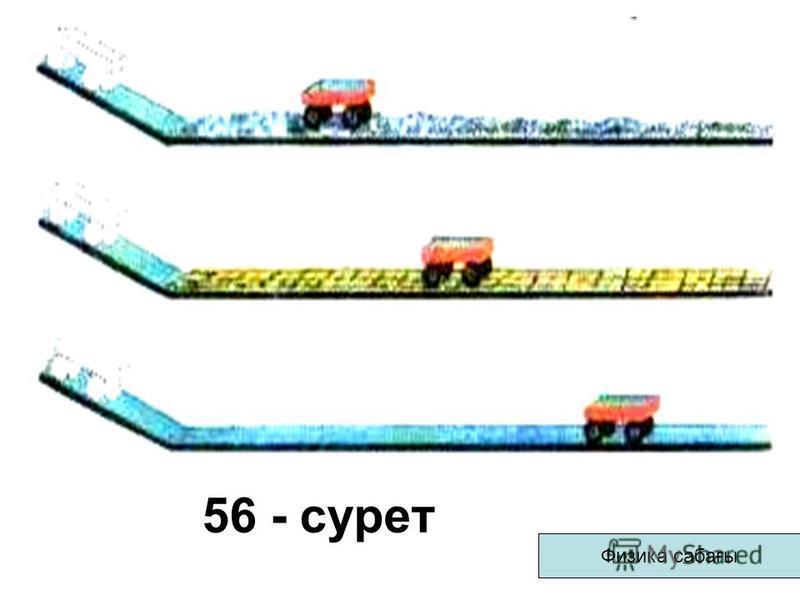 56 - сурет Физика сабағы