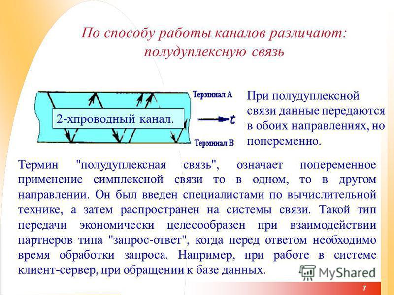 7 По способу работы каналов различают: полудуплексную связь Рисунок 4. Виды каналов по способу передачи. Термин