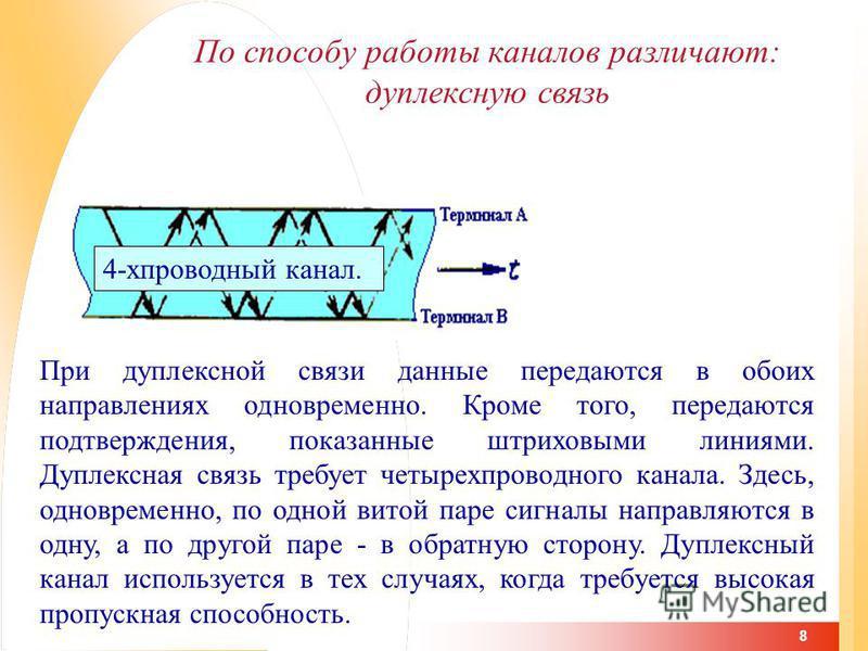 8 По способу работы каналов различают: дуплексную связь Рисунок 4. Виды каналов по способу передачи. При дуплексной связи данные передаются в обоих направлениях одновременно. Кроме того, передаются подтверждения, показанные штриховыми линиями. Дуплек