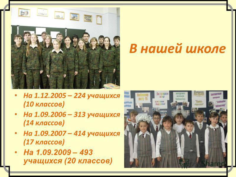В нашей школе На 1.12.2005 – 224 учащихся (10 классов) На 1.09.2006 – 313 учащихся (14 классов) На 1.09.2007 – 414 учащихся (17 классов) На 1.09.2009 – 493 учащихся (20 классов)
