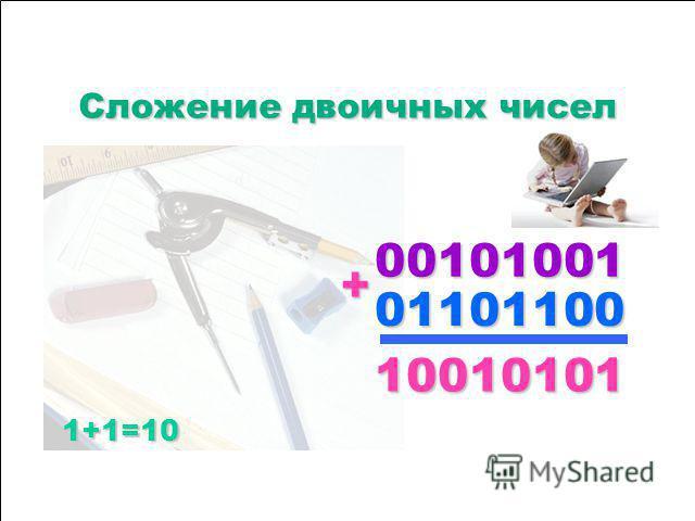 В двоичной системе основание равно 2, а алфавит состоит из двух цифр (0 и 1). В развернутой форме двоичные числа записываются в виде суммы степеней основания 2 с коэффициентами, в качестве которых выступают цифры 0 или 1. Например, развернутая двоичн