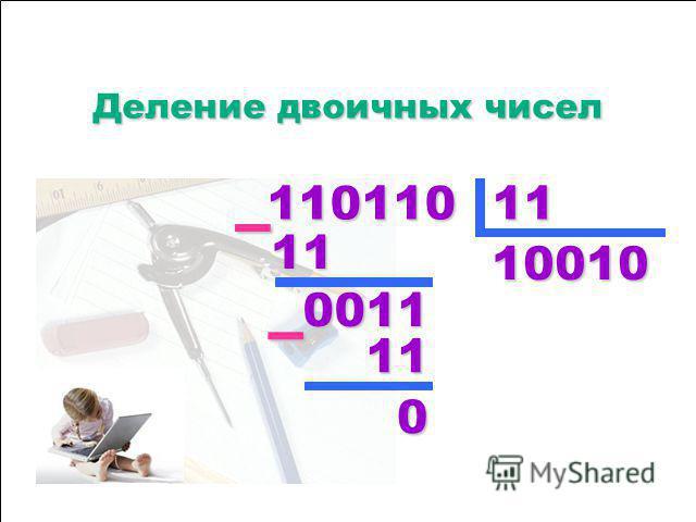 1111 0000 1111 1111 1111 1111 0000 1111 1111 0000 1111 1111 Умножение двоичных чисел Умножение двоичных чисел 1111 0000 1111 1111 1111 0000 1111 1111 1111 0000 0000 0000 1111 1111 1111 1111 ++++ ++++