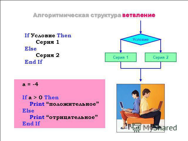 Чернолученская средняя школа (3812) 976-573 BigCamagan@rambler.ru Программа – это алгоритм, записанный на понятном кококомпьютеруу языке программирования. Программа пишется на каком-либо языке программирования. Наиболее распространенными языками прог
