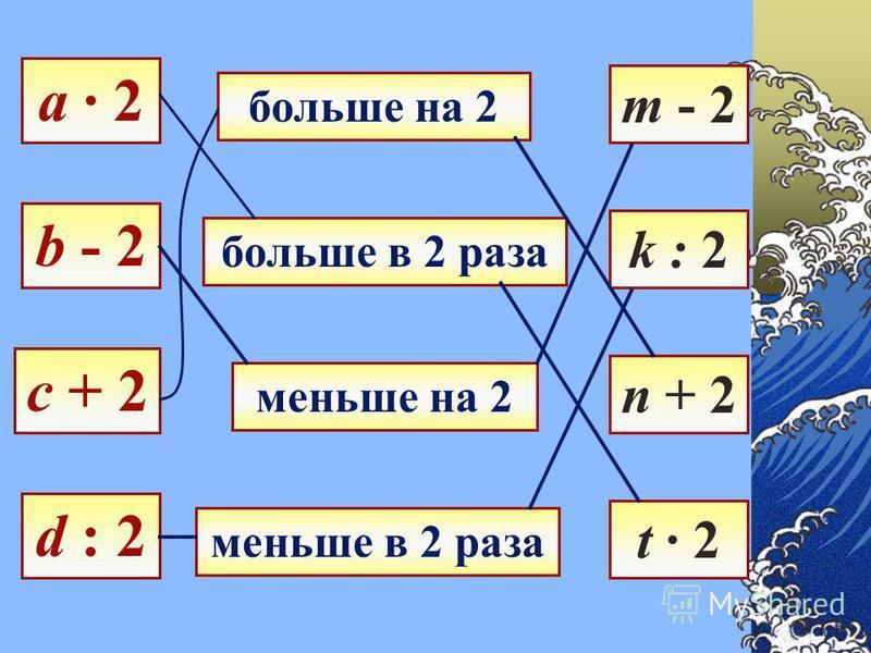 a · 2 b - 2 c + 2 d : 2 больше на 2 больше в 2 раза меньше на 2 меньше в 2 раза m - 2 k : 2 n + 2 t · 2