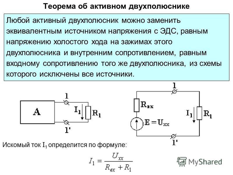 Теорема об активном двухполюснике Искомый ток I 1 определится по формуле: Любой активный двухполюсник можно заменить эквивалентным источником напряжения с ЭДС, равным напряжению холостого хода на зажимах этого двухполюсника и внутренним сопротивление