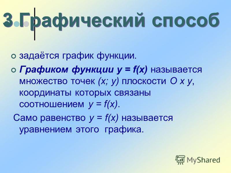 3 Графический способ задаётся график функции. Графиком функции y = f(x) называется множество точек (х; у) плоскости О х у, координаты которых связаны соотношением y = f(x). Само равенство y = f(x) называется уравнением этого графика.