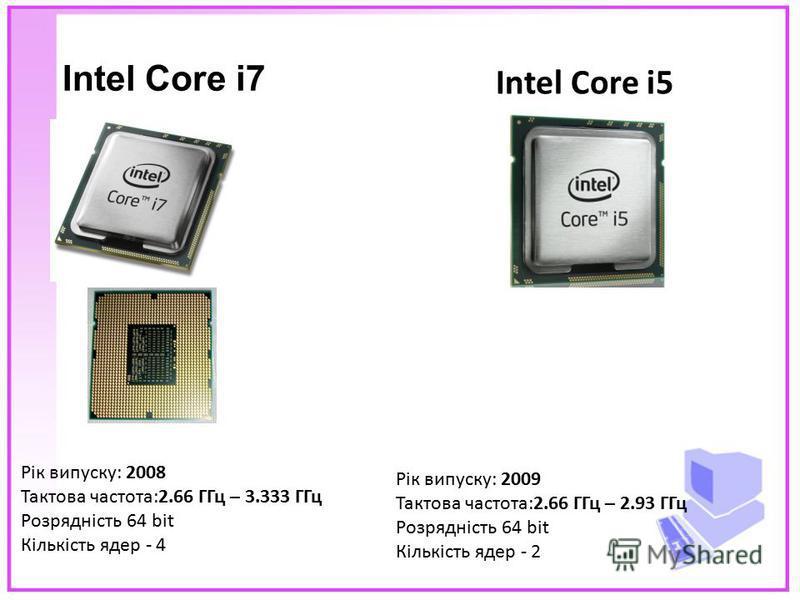 Intel Core i7 Рік випуску: 2008 Тактова частота:2.66 ГГц – 3.333 ГГц Розрядність 64 bit Кількість ядер - 4 Intel Core i5 Рік випуску: 2009 Тактова частота:2.66 ГГц – 2.93 ГГц Розрядність 64 bit Кількість ядер - 2