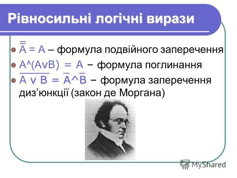 Рівносильні логічні вирази А = А – формула подвійного заперечення ν А^(А νВ) = А – формула поглинання ν В = А^B – А ν В = А^B – формула заперечення дизюнкції (закон де Моргана)