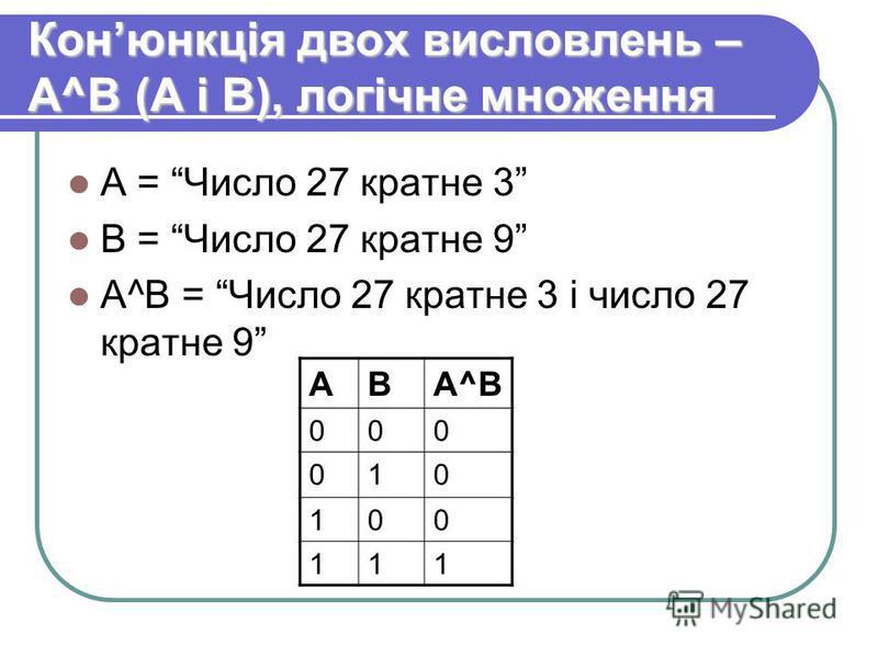 Конюнкція двох висловлень – А^B (А і В), логічне множення А = Число 27 кратне 3 В = Число 27 кратне 9 А^B = Число 27 кратне 3 і число 27 кратне 9 АВА^B 000 010 100 111