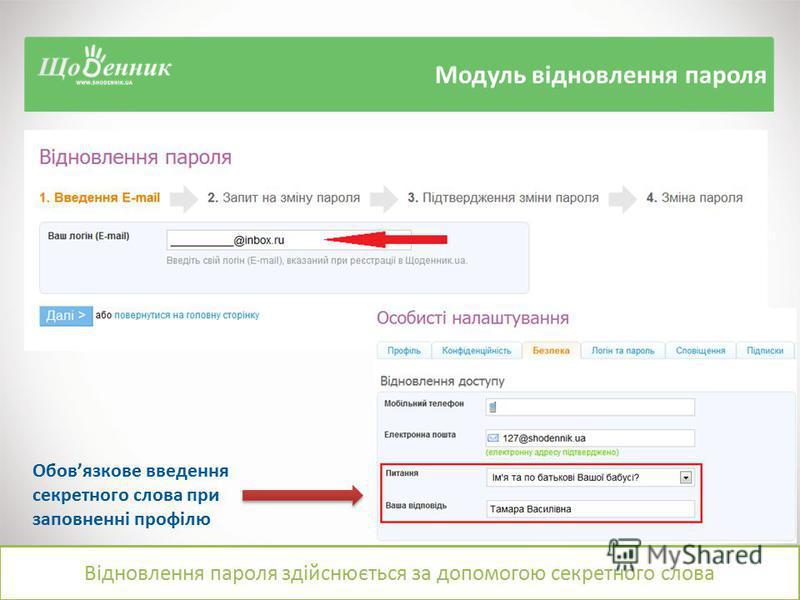 Відновлення пароля здійснюється за допомогою секретного слова Обовязкове введення секретного слова при заповненні профілю Модуль відновлення пароля